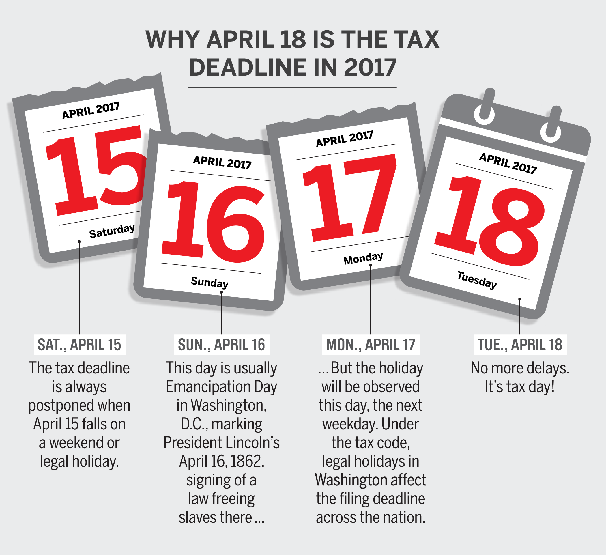 When Are Taxes Due in 2017? This Year, Itu0027s Not April 15 - Taxes Due PNG