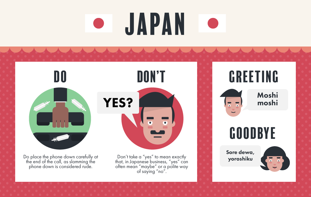 Japan Phone Etiquette Graphic - Telephone Etiquette Dos And Donts PNG