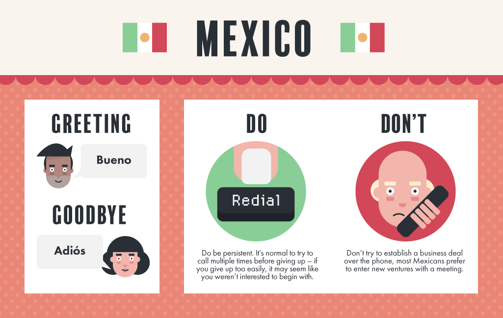 Mexico Phone Etiquette Graphic - Telephone Etiquette Dos And Donts PNG