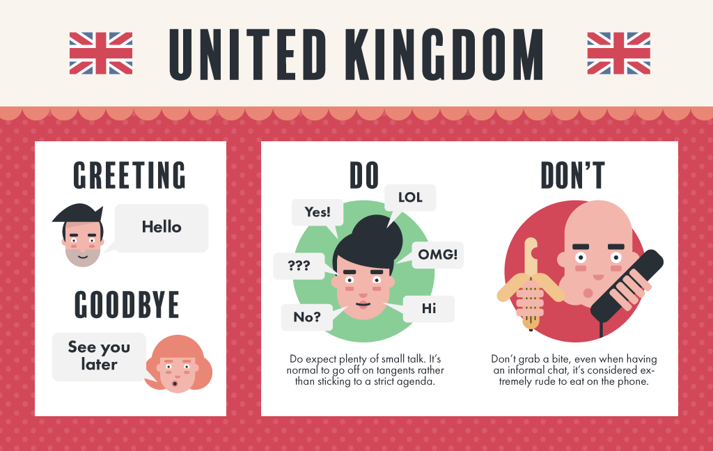 United Kingdom Phone Etiquette Graphic - Telephone Etiquette Dos And Donts PNG