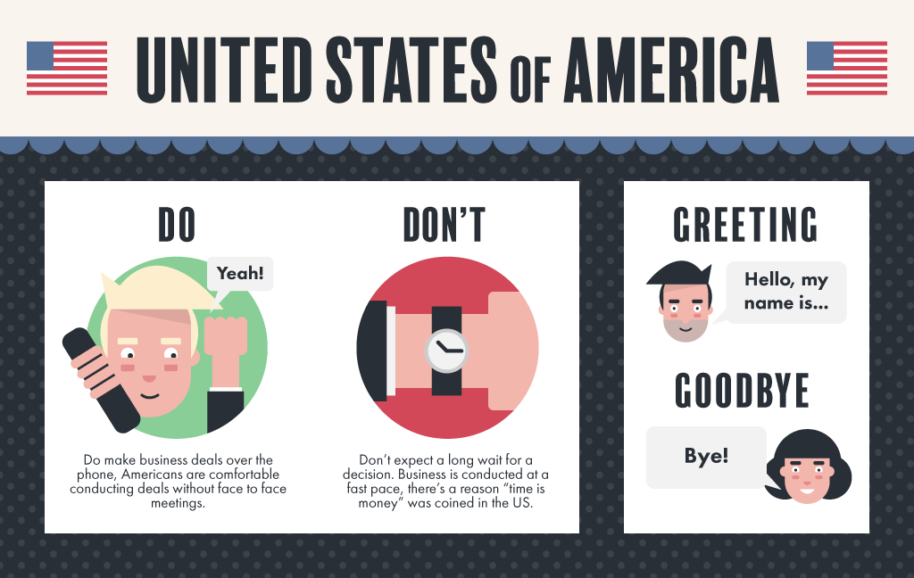 United States Phone Etiquette Graphic - Telephone Etiquette Dos And Donts PNG
