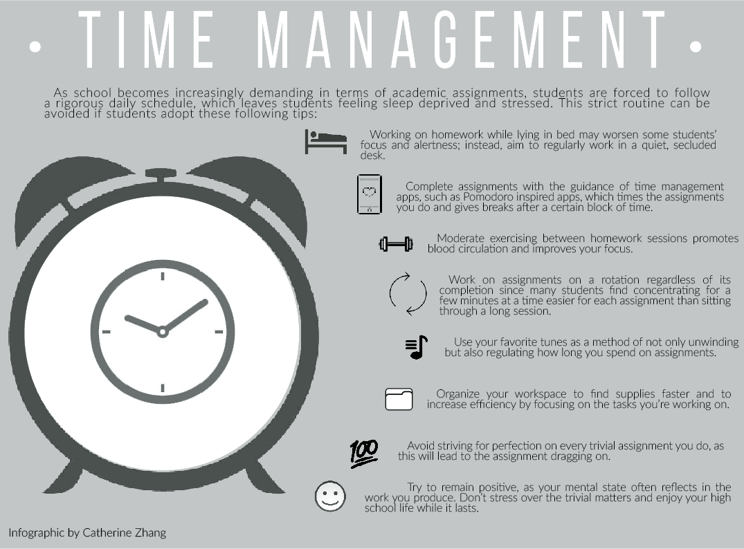 Close - Time Management PNG HD