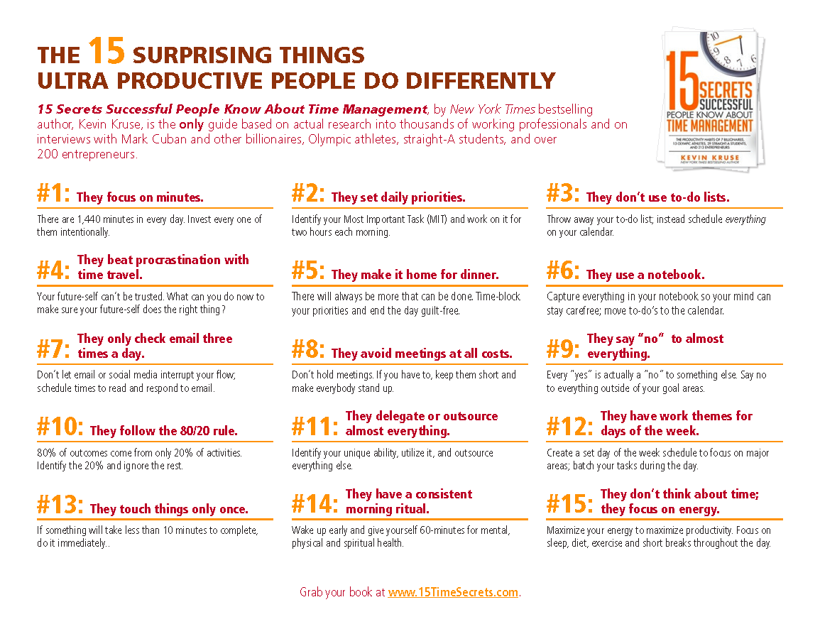 Kevin Kruse is the author of the bestselling book 15 Secrets Successful  People Know About Time Management and the ready-to-print u201cInfographic: 15  Things PlusPng.com  - Time Management PNG HD