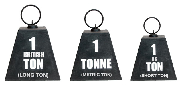 Ton Weight PNG-PlusPNG.com-650 - Ton Weight PNG