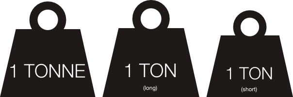 ton-tonne-comparison - Ton Weight PNG