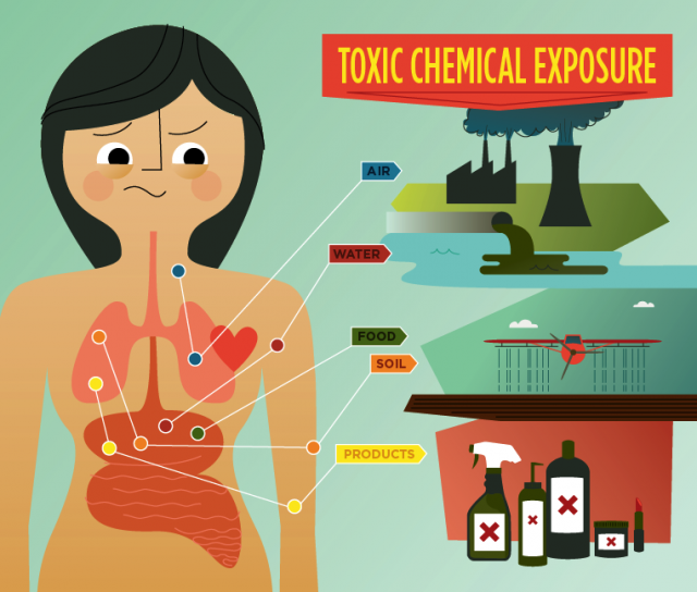 Toxic Chemical PNG - 58478