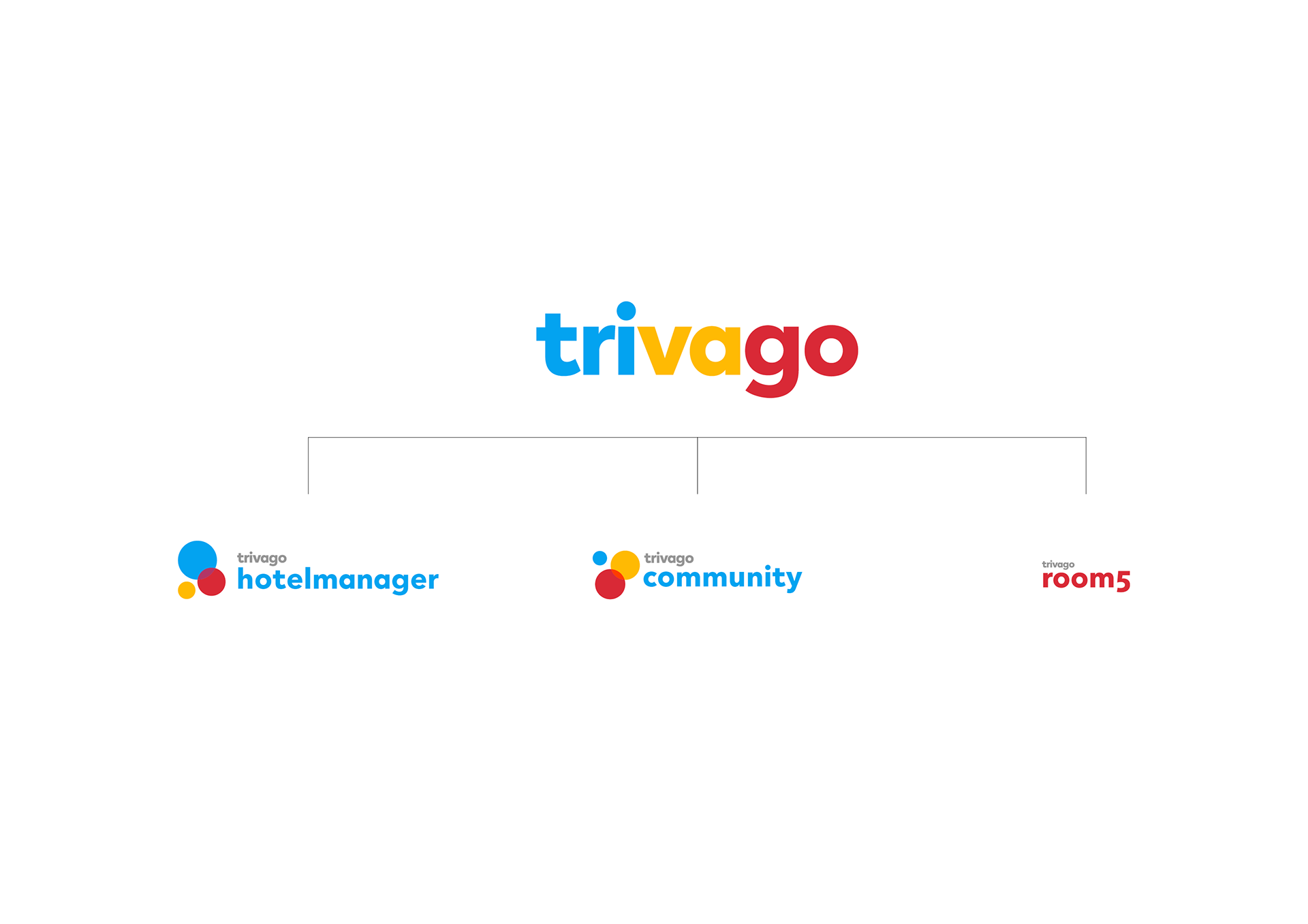 Possible Brand Architecture - Trivago Logo PNG
