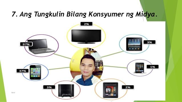Ang Tungkulin Bilang Konsyumer ng Midya. lbestrada2015 PlusPng.com  - Tungkulin Bilang Anak PNG