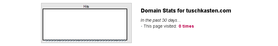What people have said about HugeDomains - Tuschkasten PNG