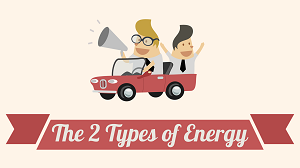 Types Of Energy PNG - 81214