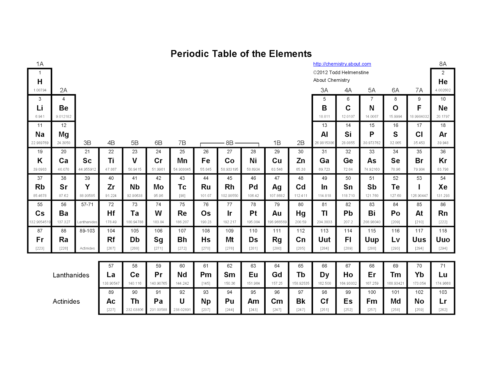 periodic table under table words png black and white