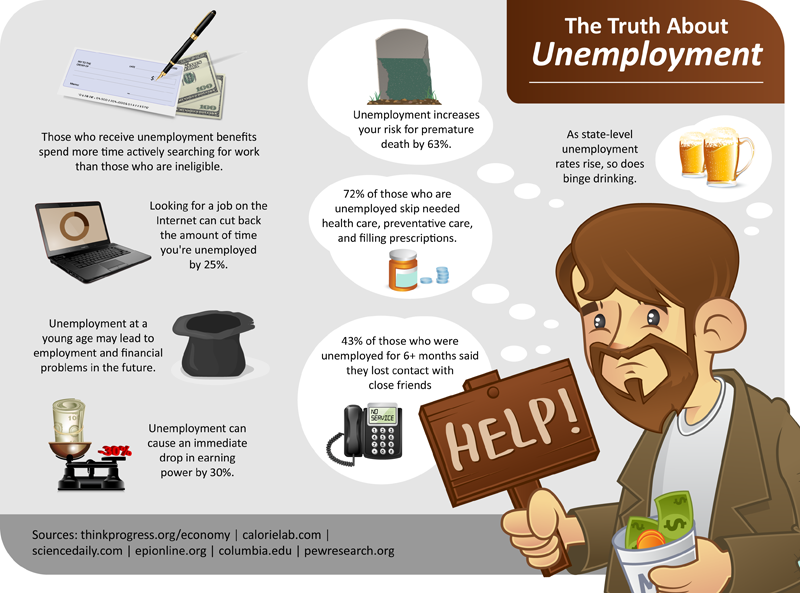 the causes and effects of unemployment on the economy of the united states Sample essay recession blow on economy of united states the unemployment is due to many causes in hands which include the biggest factor of recession and inflation.