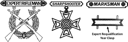 Former U.S. Army u0026 U.S. Marine Corps Rifle Marksmanship Badges. The U.S.  Army replaced these badges with the Army Marksmanship Qualification Badges  with PlusPng.com  - Us Army Infantry Crossed Rifles PNG