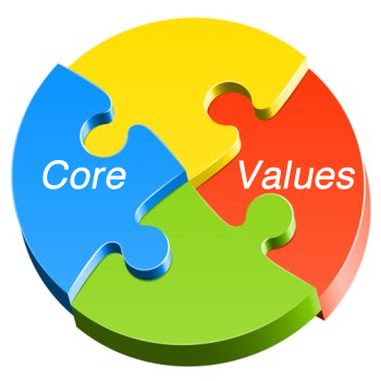 Core-Values - Values PNG HD
