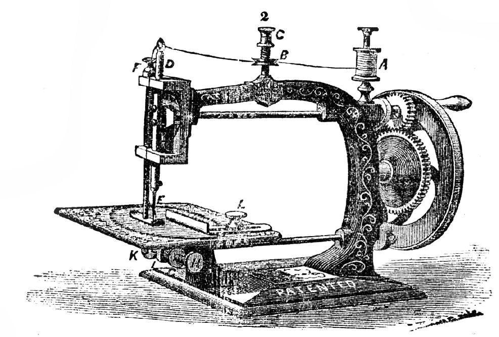 Vintage Sewing Machine PNG HD - 122567