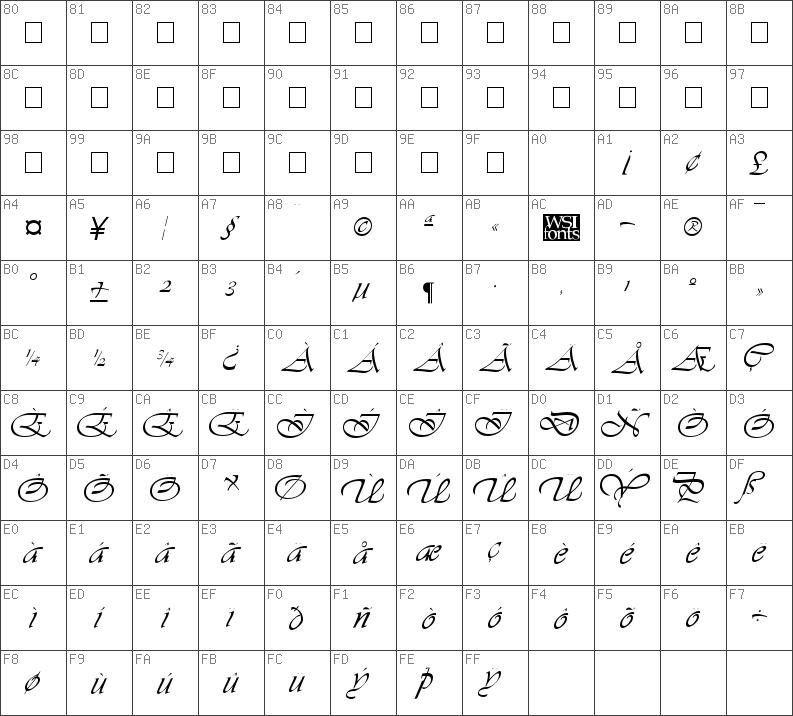Char Unicode Vivacious Regular - Vivacious PNG