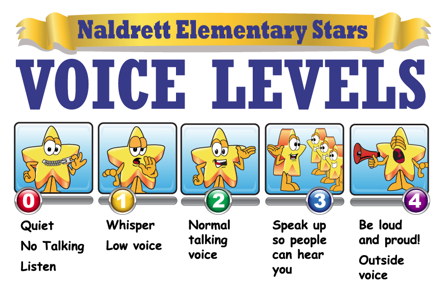 PBIS Voice Level Signs