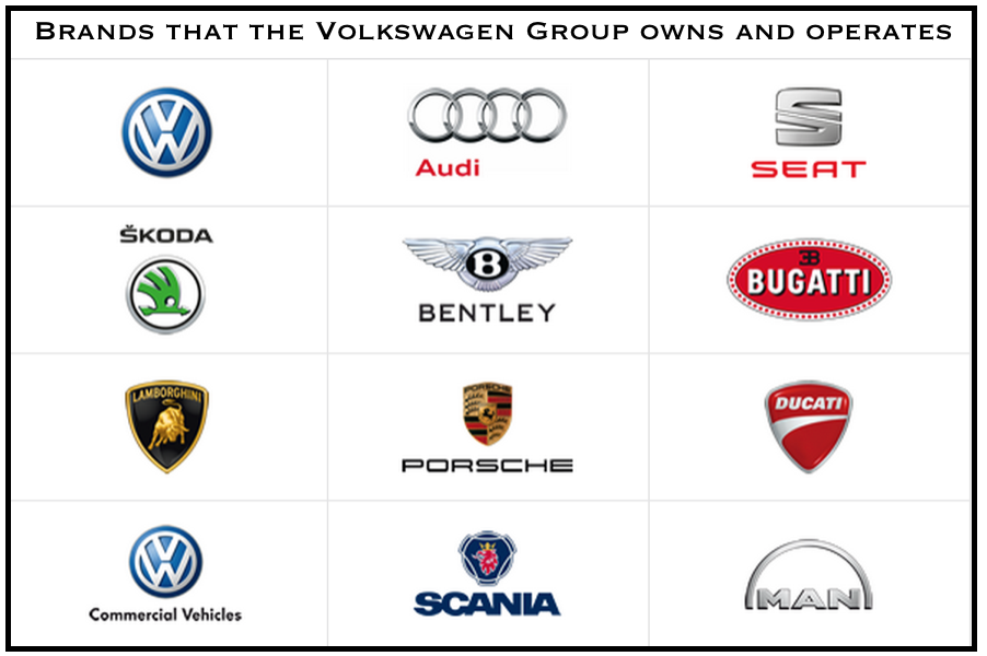 Volkswagen Group Brands - Volkswagen Group PNG