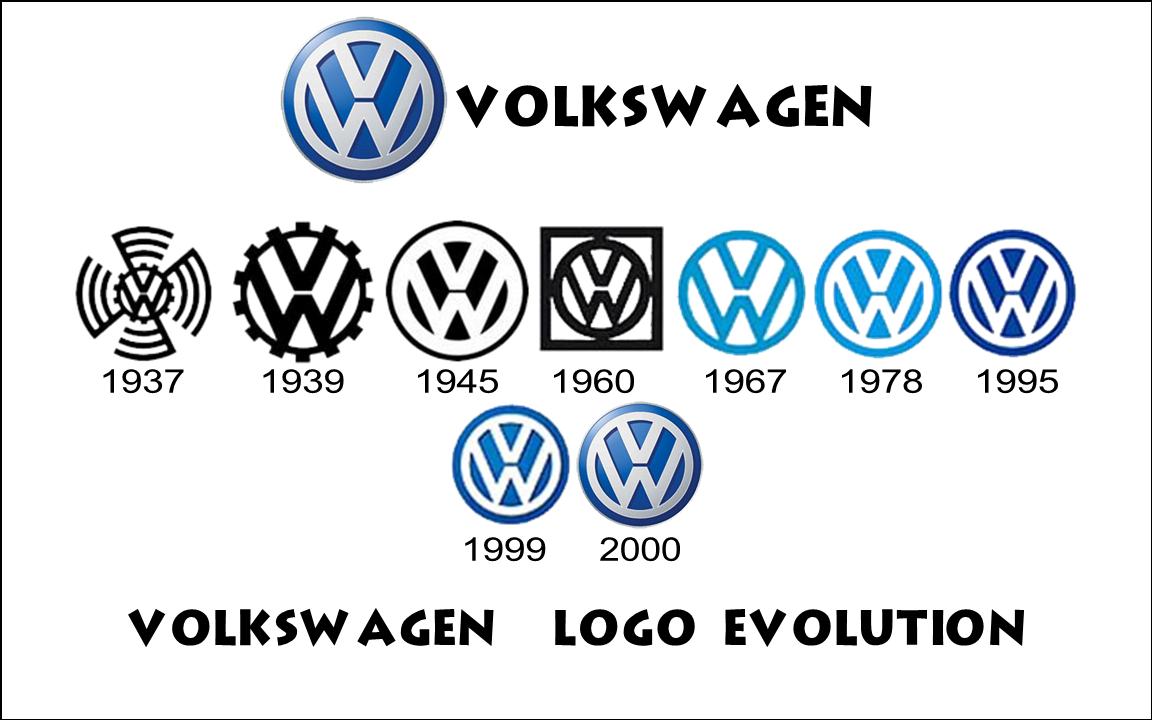 Volkswagen.png - Volkswagen PNG