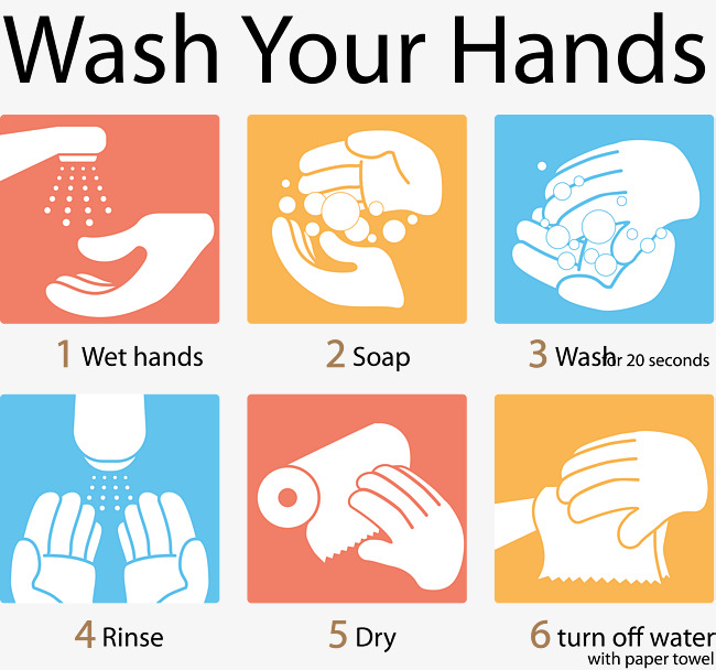 Six steps cartoon hand wash, Simple Hand Wash, Six Steps Cartoon Hand Wash,  · PNG EPS - Wash Hands PNG HD