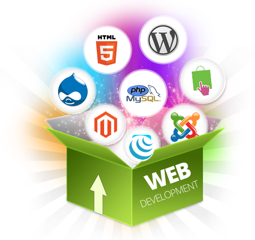 Web Development PNG - 12794