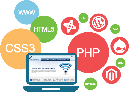 web development services offered by sopan technologies - Web Development PNG