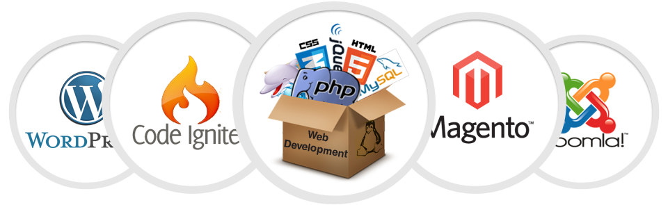 Web Development PNG - 12799