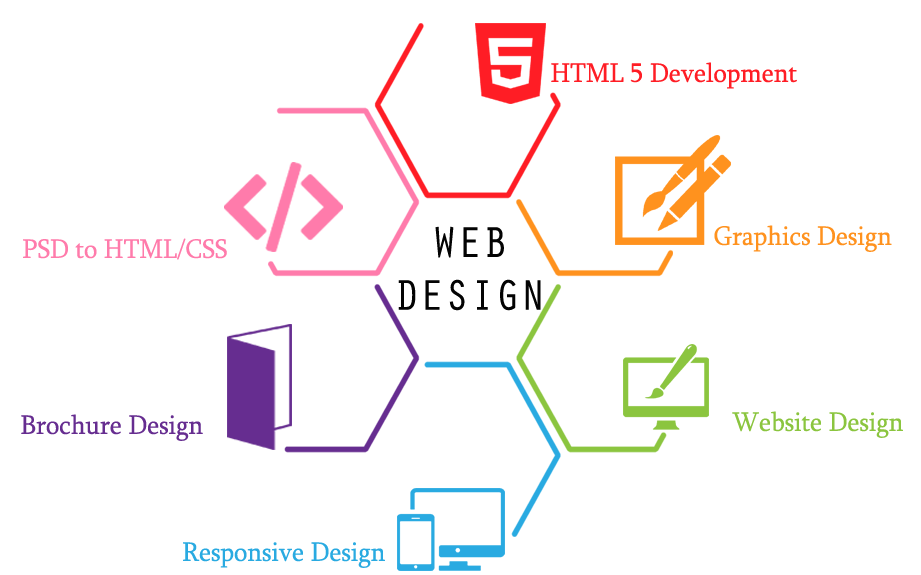 webhost png design - Web Design PNG