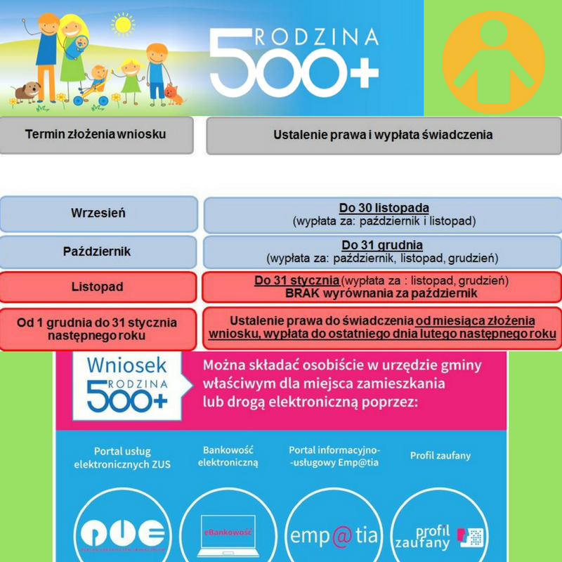Wnioski o świadczenie wychowawcze u201e500 u201d na nowy okres świadczeniowy  powinny złożyć zarówno rodziny, które chcą dołączyć do programu u201eRodzina  500 plusu201d, PlusPng.com  - Wnioski PNG