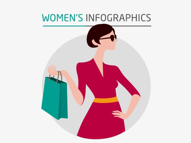 Women shopping vector, Pretty, HD, Flat Free PNG and Vector - Women Shopping PNG HD