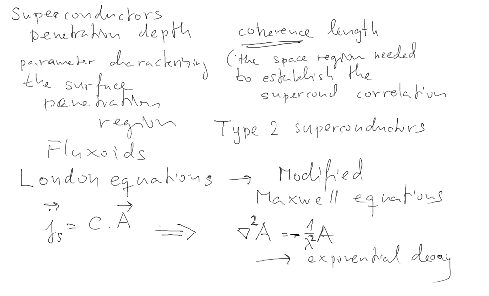 3-superconductivity-note-London_Equation.png - Writing A Note PNG