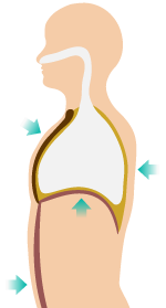 Yoga Breathing PNG