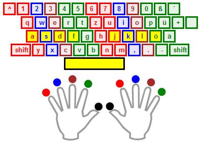 Zehn Finger PNG - 40896