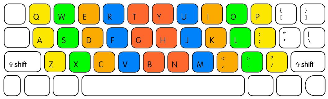 Zehn Finger PNG - 40891