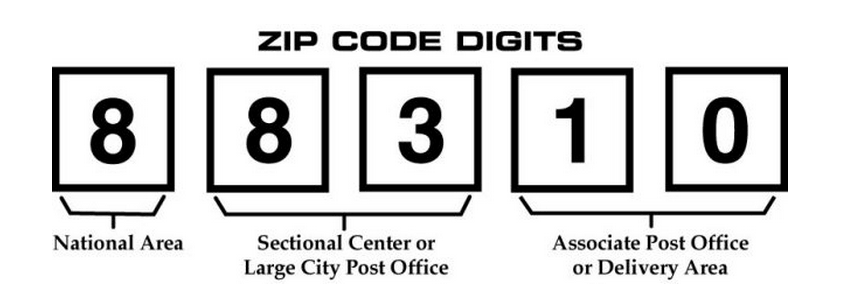 The first three digits of a ZIP Code together usually indicate the  sectional center facility to which that ZIP Code belongs. This facility is  the mail PlusPng.com  - Zip Code PNG